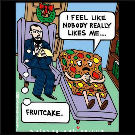 Fruitcake Cartoon
