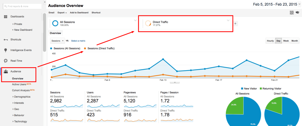 direct-traffic-report-google-analytics