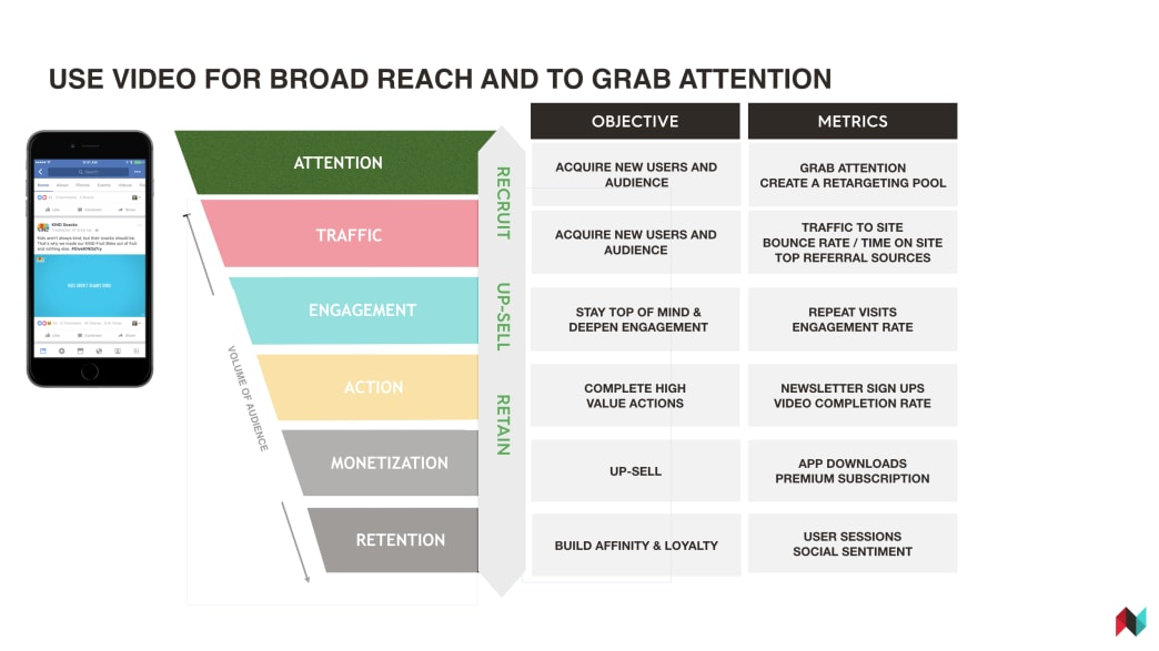 Use video for broad reach and to grab attention