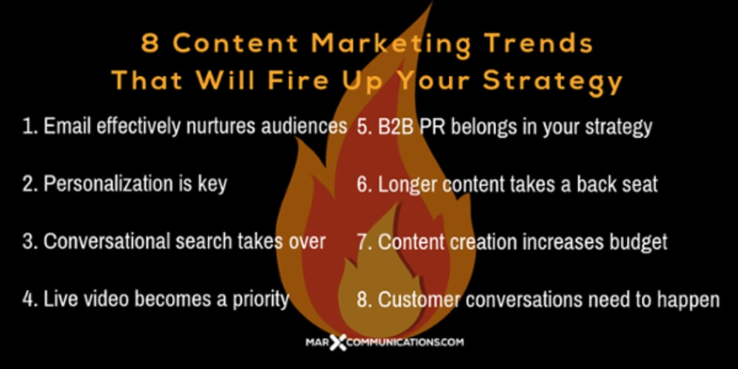 8 Content Marketing Trends That Will Fire Up Your Strategy