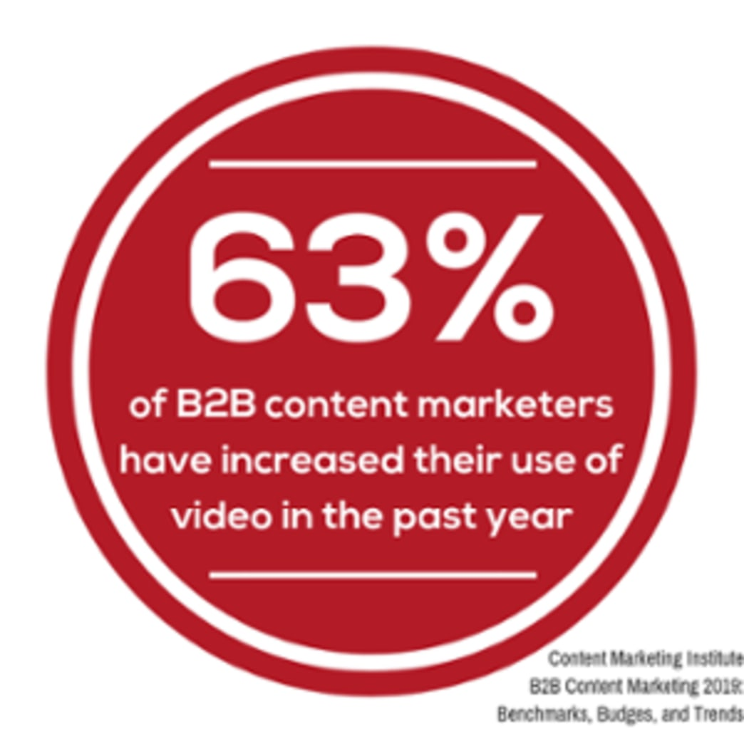 Content Marketing Institute B2B Content Marketing 2019_ Benchmarks, Budges, and Trends
